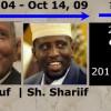 Madaxweyne Shariif oo Xilku kaga egyahay October 14, 2009, sida uu dhigayo Axdiga DFKMG