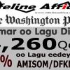 Boqolkiiba 80% Dadka lagu dilay Muqdisho oo lagu eedeeyey AMISOM iyo DFKMG