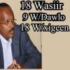 Farmaajo oo Golahiisa Wasiirada ku kordhiyey 9 Wasiir Dawlo…