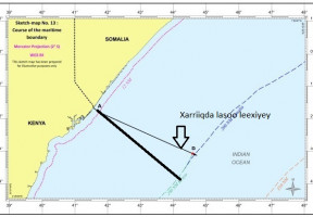 Waa Maxay Aragtida Bahda SomaliTalk.com ee Go'aankii Maxkamadda Hague ee Badda Soomaaliya iyo Murankii Kenya